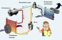 Cara Hitung Kapasitas AC